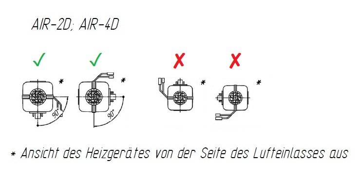 Einbaupositionen Autoterm Air 2D, 4D