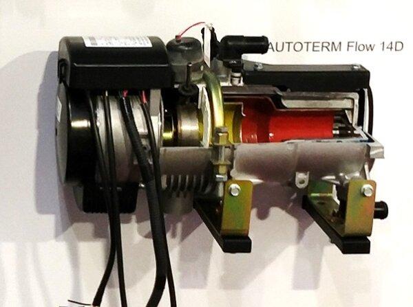 Autoterm Flow 14D - Längsschnitt mit Ständer
